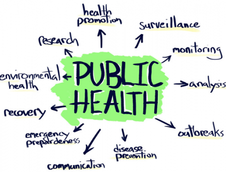 Public Health is the new bottom line